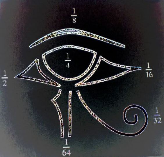 Proportions - The Eye of Horus was believed to have healing and protective power, and it was used as a protective amulet, and as a medical measuring device, using the mathematical proportions of the eye to determine the proportions of ingredients in medical preparations) to prepare medications. It's also where we get our Px prescription symbol from.: