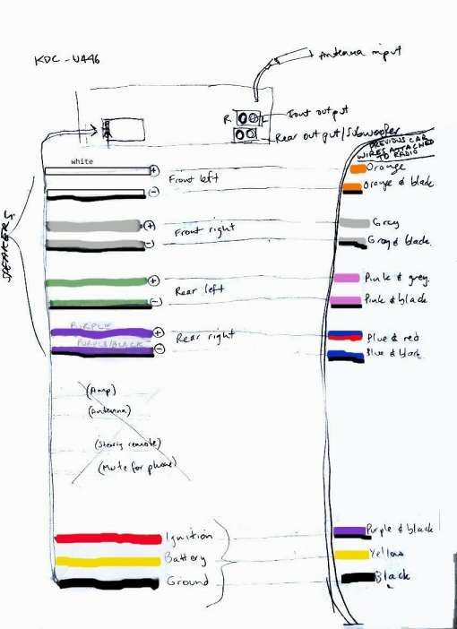 [CSDW_4250]   Jvc Stereo Wiring Diagram Car and Wiring Diagram Car Radio in 2020 | Diagram  design, Car audio installation, Car stereo | Jvc Stereo Wiring Harness Colors |  | Pinterest
