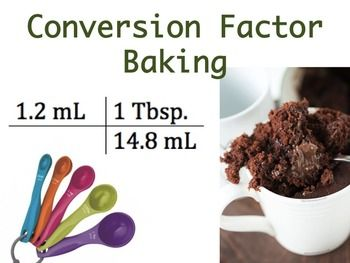 This is an authentic, hands-on activity for students learning conversion factors. Students are given a recipe in metric and must look up the conversion factors to convert the recipe to conventional baking measurements. Once students have successfully converted the recipe, they can follow the given procedure to bake their mug cake.  Key Vocabulary: Metric, Conversion Factors, Dimensional analysis