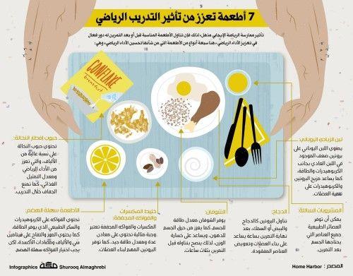 7 أطعمة تعزز من تأثير التدريب الرياضي Health Facts Food Health Facts Health And Nutrition