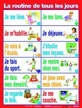 Les verbes prominaux: http://personal.denison.edu/~okeefe/fr112/VIEWPOINTS/chapdix/vproutin/