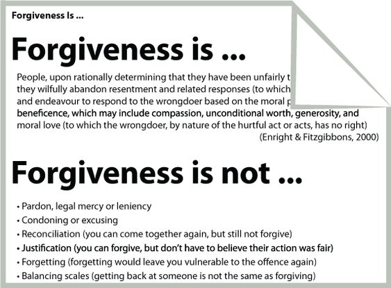 {Forgiveness Worksheets Handouts and Cognitive Behavioural – Forgiveness Worksheets
