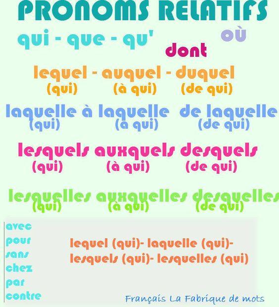 les pronoms relatifs simples pdf