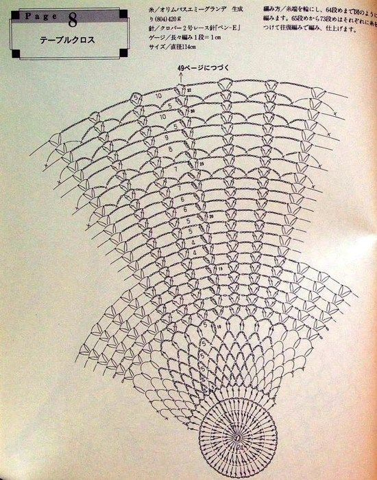 Crochet Tablecloth Pattern Manual Guide