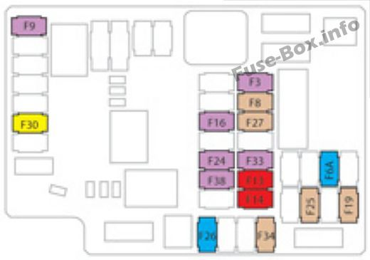Citroen Picasso Fuse Box Wiring Diagram Public B Public B Bowlingronta It