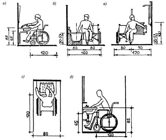 Картинки по запросу размеры санузла для инвалидов