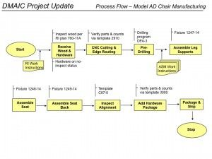 an mrp solution for riordan manufacturing Material requirements planning (mrp) system - riordan manufacturing xxxx  university of phoenix bsa/375 xxxx xxxx ã¯â¿â½.