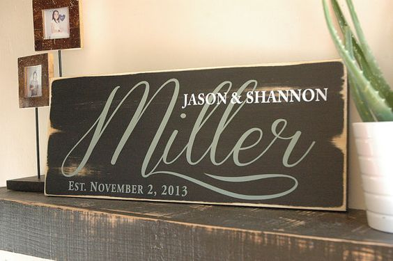 Family Name Sign Established Sign Wooden Est Sign Personalized Last Name Sign in Rustic Black Finish, 18x7