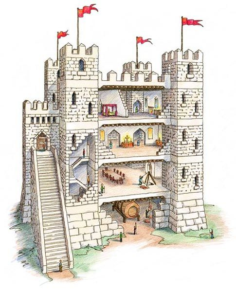 Patterns Cutaway And Medieval On Pinterest