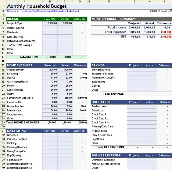 Free Household Budget Worksheet for Excel Budget Pinterest - home budget spreadsheet
