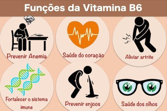 Funções da Vitamina B6