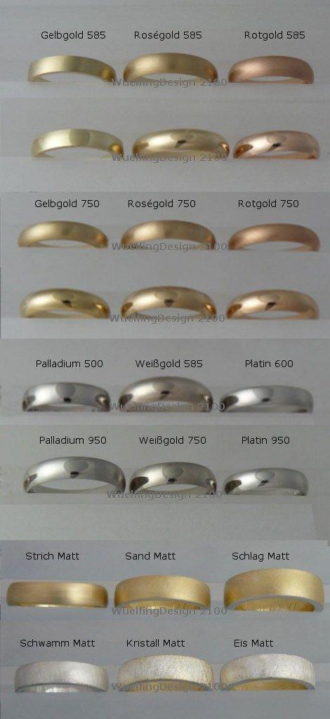 Klasse Übersicht über die verschiedenen Edelmetallfarben im Originalbild