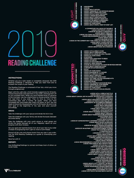 The 2019 Christian Reading Challenge
