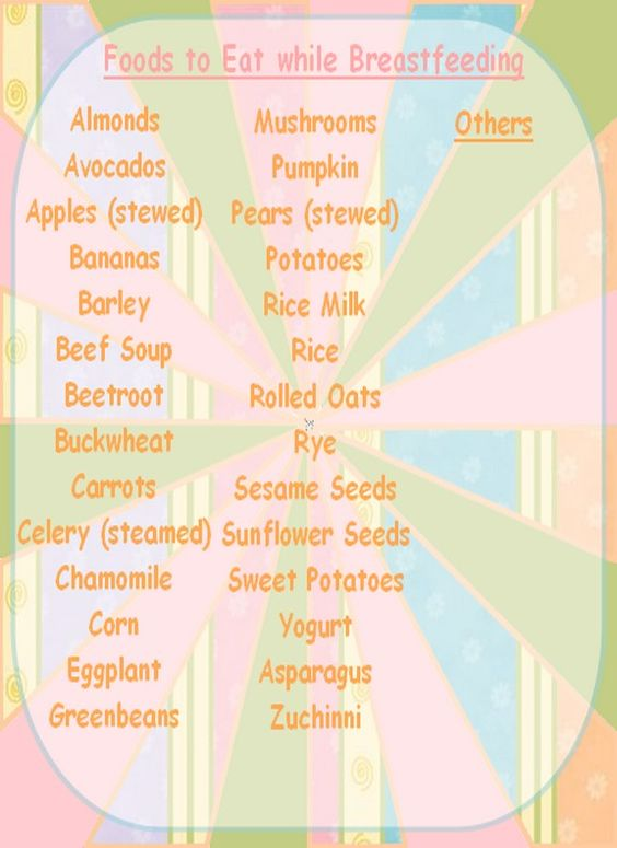 List Of Foods Not To Eat While Breastfeeding