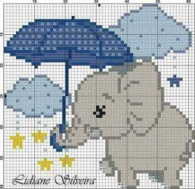 Coisinhas da Renata: Gráfico Elefante...