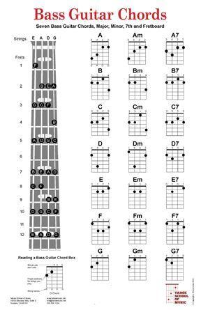 Guitar 12 51 guitar chords : Pinterest • The world's catalog of ideas