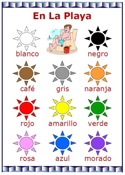 En La Playa Classroom Activity Set With Posters And Cards