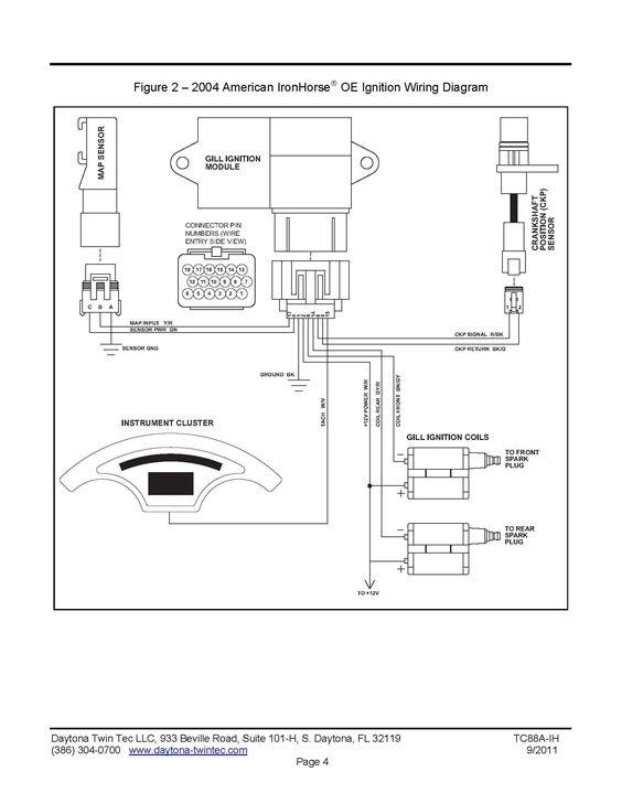 American Ironhorse Wiring Schematic - Diagram 2222Diagram 2222