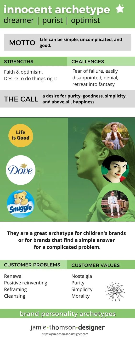 Innocent Brand Archetype - Jamie Thomson Designer