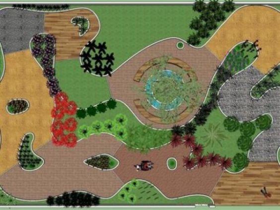 plantas jardim sensorial : plantas jardim sensorial:jardim sensorial planta baixa – Pesquisa Google