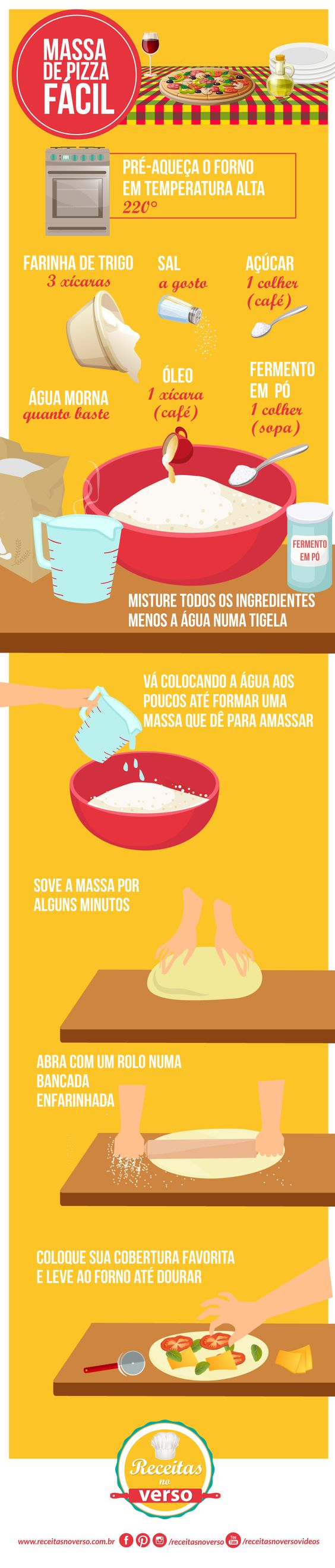 massa_pizza_infografico: