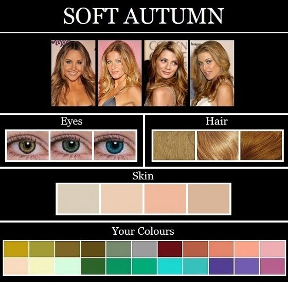 Ooh Très Chic: THE SKIN TONE SEASONS: soft autumn. Spot-on celeb ...