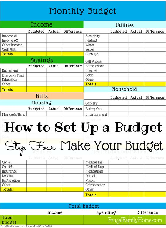 the importance of having a budget In short, no business should be without a working budget  for a very small  business, the cash-flow statement is the most important document, as most small  companies work  what are the dangers of not having a budget.