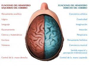 Si quieres saber más sobre Metodo Silva De Control Mental o sobre el autor de este método sigue alguno de los links aquí abajo.