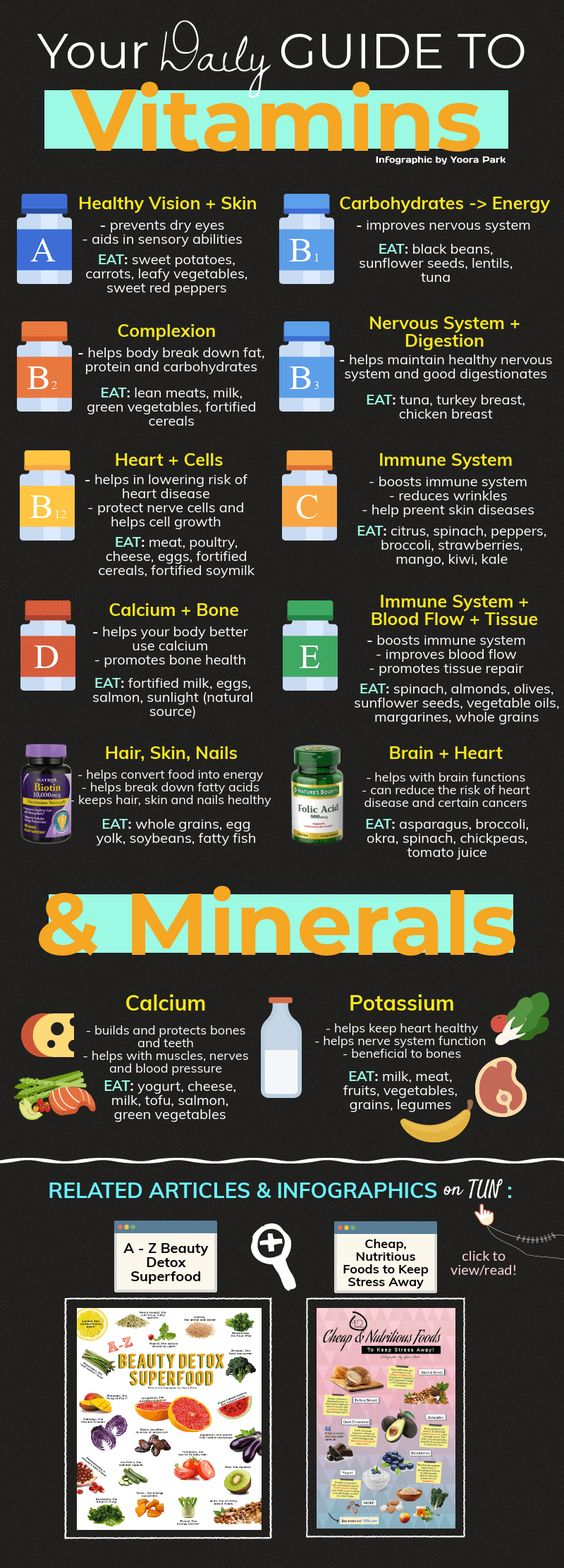Here is a list of essential vitamins and minerals along with the foods they can be found in. If your daily diet is rich in these foods, you won't have to remember to take a multivitamin as part of your daily routine.