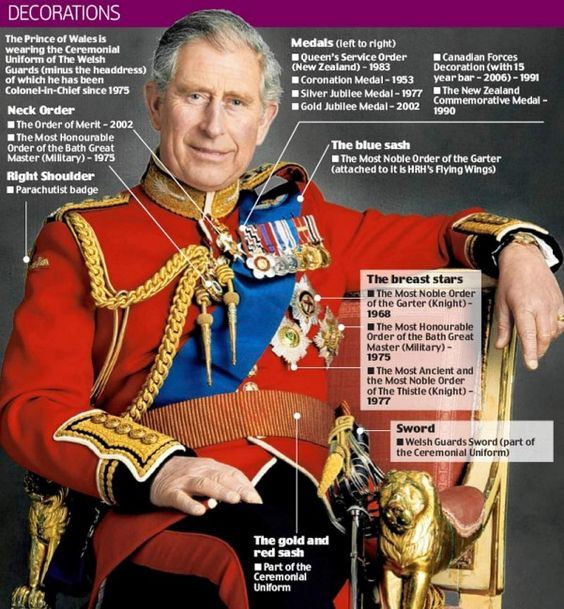 Prince Charles' regalia ~ what it all means.