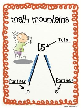 These are fun and easy to use posters for strategies from Houghton Mifflin Expressions. This is a great tool add to your classroom reference wall.
