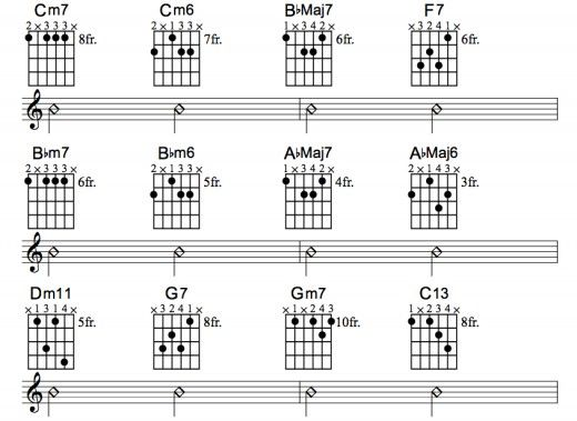 Guitar guitar chords christmas songs : Holiday, Songs and The christmas on Pinterest
