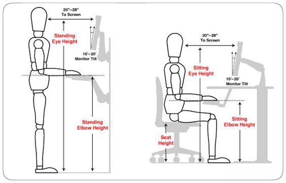 Ergonomics in the Classroom and the Office by dana.ucc.nau.edu: A wealth of useful information and links.  #Ergonomics #Computer_Station #dana_ucc_nau_eud