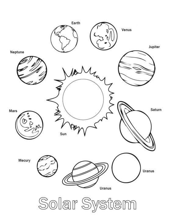 Solar System Solar System For Kids Solar System Model Solar
