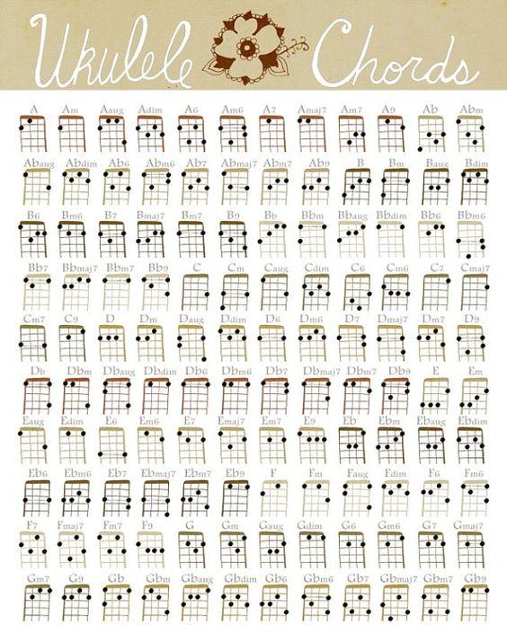 Ukulele : easy ukulele chords for kids Easy Ukulele Chords : Easy Ukulele Chords Foru201a Easy ...