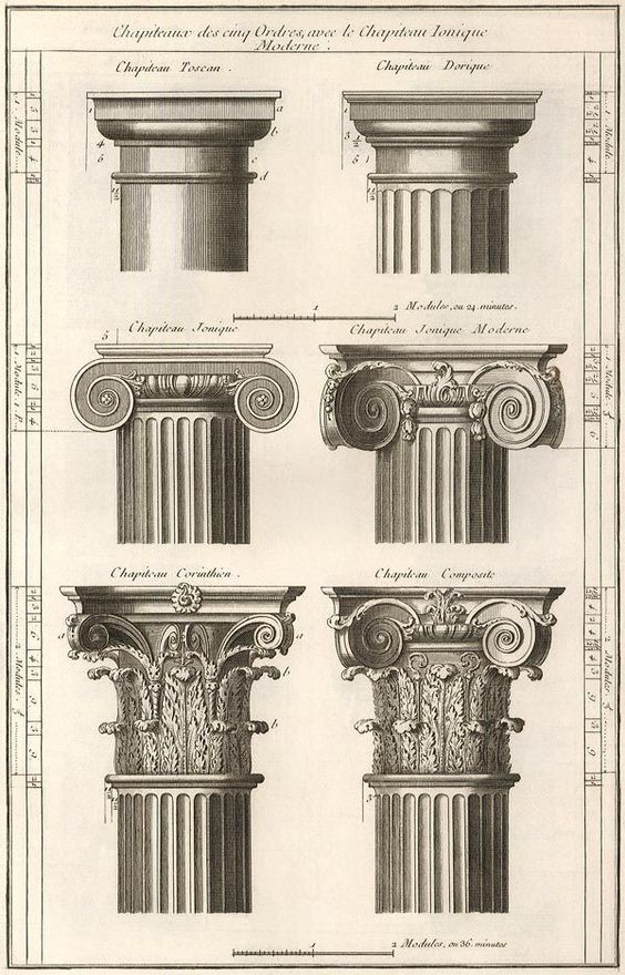 Orders of greek column capital corinthian doric ionic for Doric columns