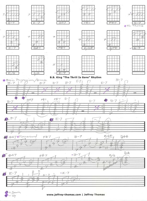 Piano piano chords worksheet : Pinterest • The world's catalog of ideas