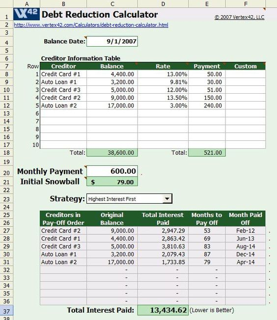 use snowball method spreadsheet to pay off debts consumerist templates pinterest