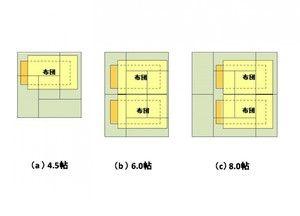 図1 和室に布団を敷いて寝る場合の必要寸法 掛け布団が意外と大きい 和室 間取り 和室 ベッド