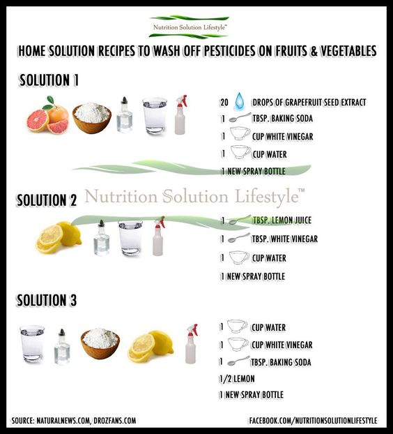 Home solution recipes to wash off pesticides& insecticides on fruits and vegetables