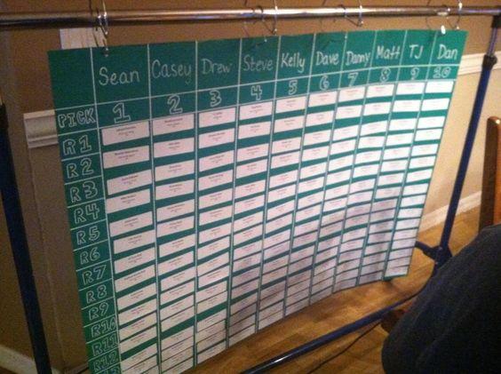 Fantasy Football Draft Board Fantasy Football