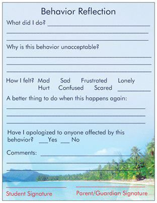 Behavior reflection: