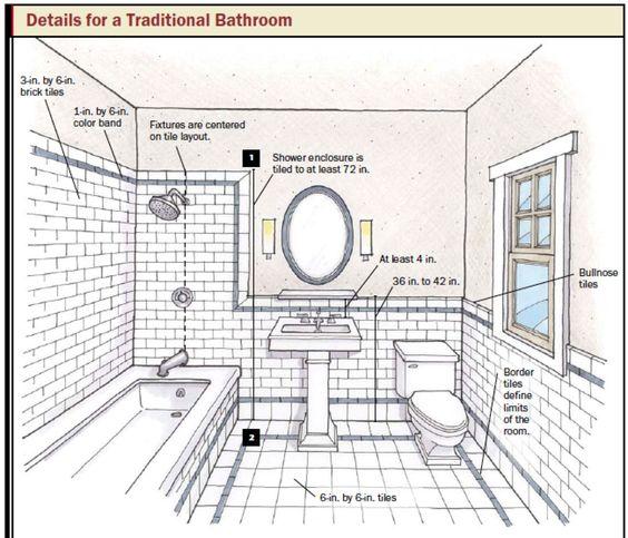 Design Bathroom Floor Plan Tool