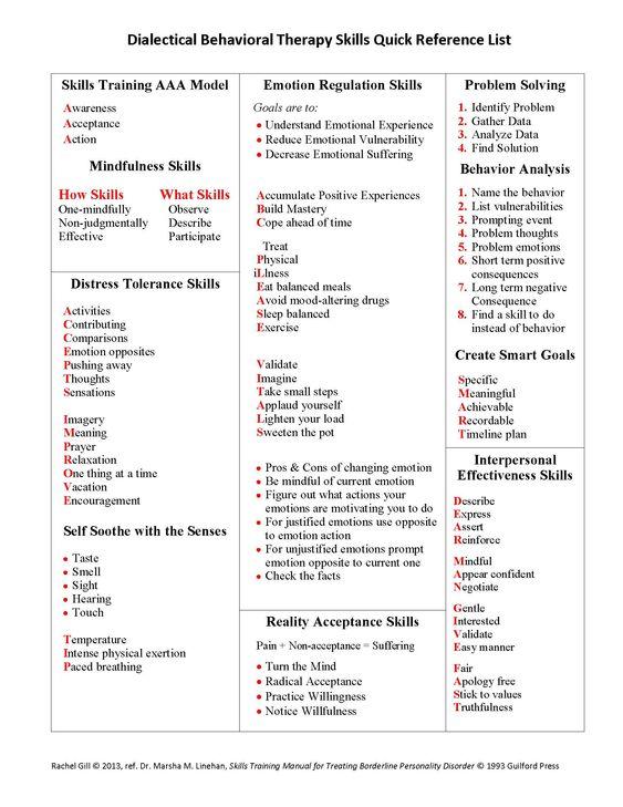 DBT Skills Quick Reference List - Rachel Gill (c) 2013, ref Dr - skills list
