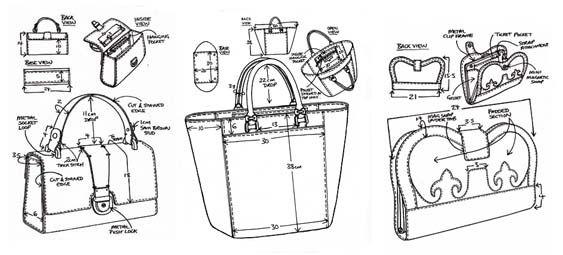 how to draw a handbag