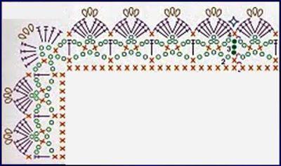TEJIDOS A CROCHET - GANCHILLO - PATRONES: GRAFICO PARA MANTITA O MANTILLA