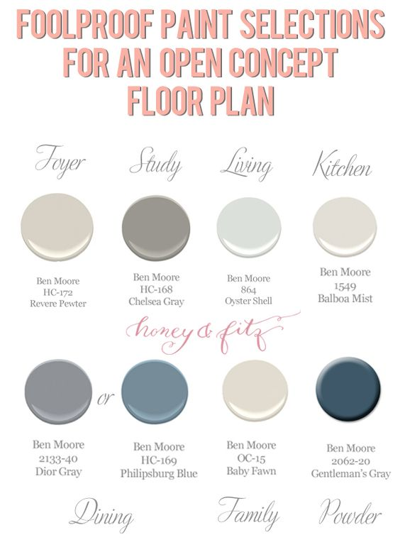 Foolproof Paint Selections for an Open Concept Floor Plan: I like Ben Moore White Dove OC-17 for all trim, All trim should be done in a semi-gloss finish, All walls should be eggshell, All ceilings should be flat
