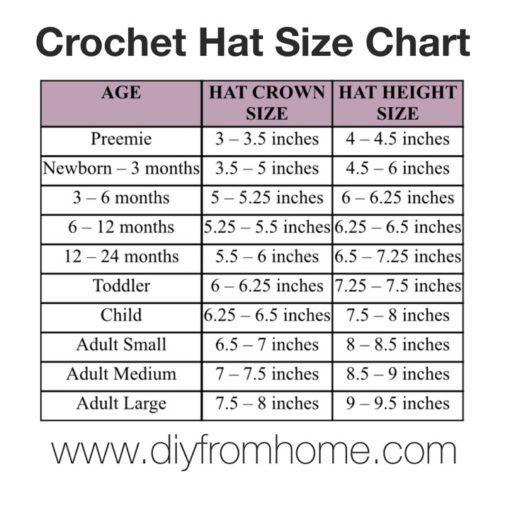 Hottest Pic Crochet Hat Size Chart Concepts