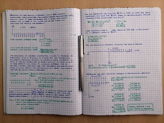 Economics Notes Which You Shouldn't Miss!
