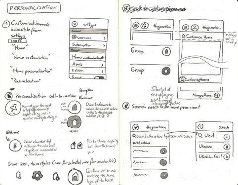 UX sketch by Mario Andrade | The Gardian App